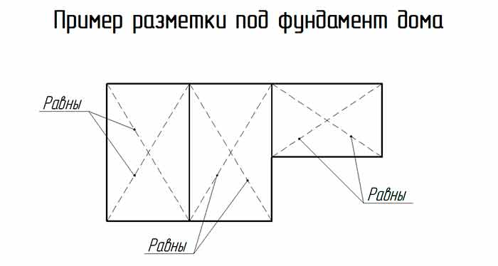 эскиз фундамента: