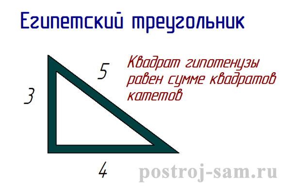 схема египетского треугольника