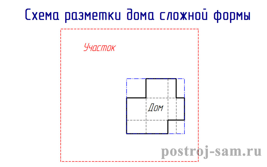 разметка сложного фундамента под дом