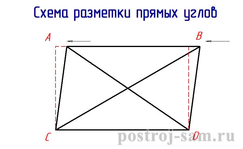 этот допустимая разница диагоналей фундамента заместителю