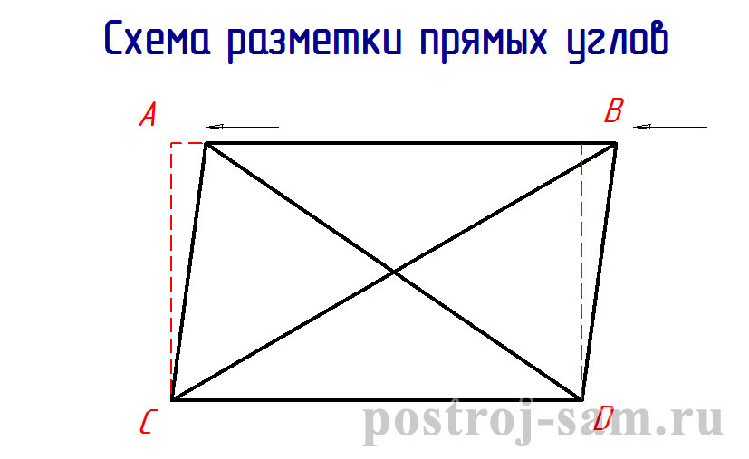 разметка фундамента проверка диагоналей