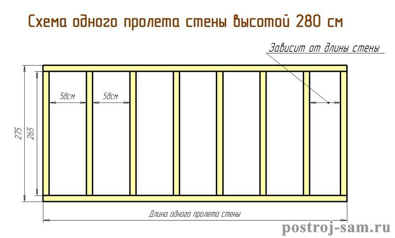 схема одного пролета стены каркасного дома